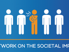 Our Societal Impact of Pain (SIP) platform is one of only three topics selected for the prestigious Thematic Networks program in 2018! This fantastic recognition from the European Commission demonstrates the importance of our work to raise awareness about the impact of pain, share expertise and develop strategies to improve pain management.