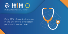 Pain medicine is not taught as a dedicated unit in most European medical schools, and there is a lack of awareness of the societal impact of pain in the broader community. We want to change this!