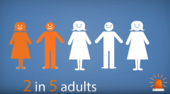 The SIP Ireland video been created to raise awareness about the impact that pain has on patients and on the society in Ireland. It has been based on the video which was created by SIP Malta and adapted to the current situation and data in Ireland.